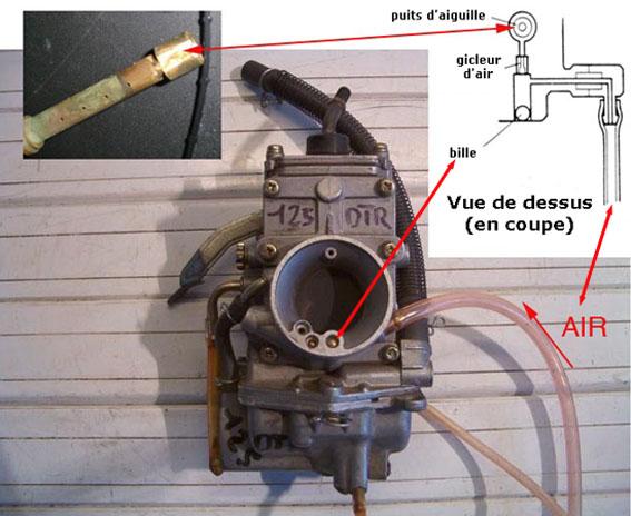 Afficher le sujet carburateur mon ami - Reglage carburateur 2 temps ...